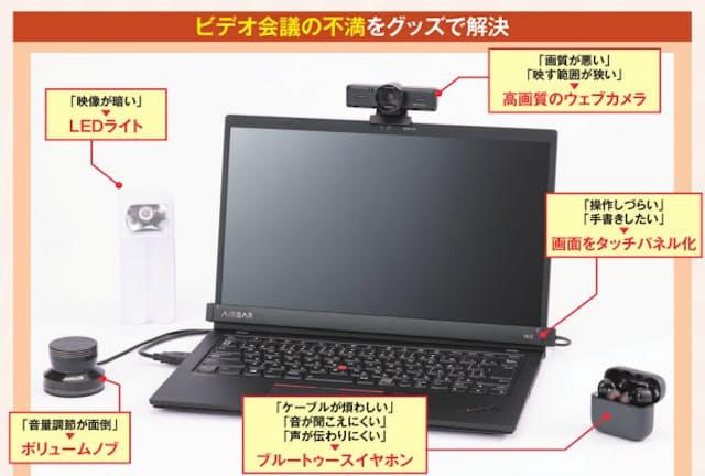 図1 ノートパソコンを使ったテレビ会議での不満は多々ある。そこで高画質のウェブカメラやLEDライト、ブルートゥースイヤホンやボリュームノブ、画面のタッチパネル化などを導入して、ビデオ会議の質を高めよう