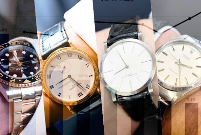 富裕層が買いたい時計ではロレックスやパテック フィリップなどが挙がった