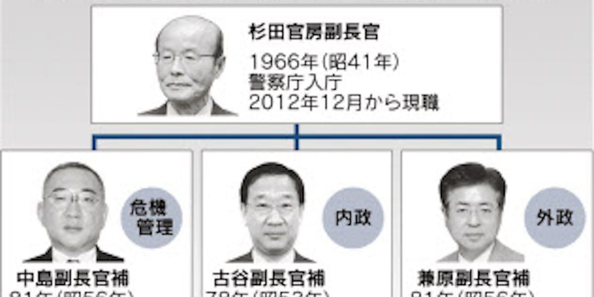 内閣官房の研究(中) 各省からエース官僚: 日本経済新聞