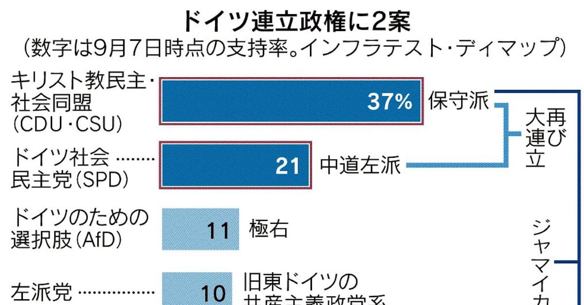 独政権、連立枠組み焦点: 日本経済新聞