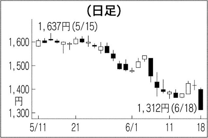 株価 三井 ハイテック