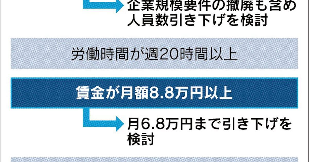 厚生年金 パート適用拡大