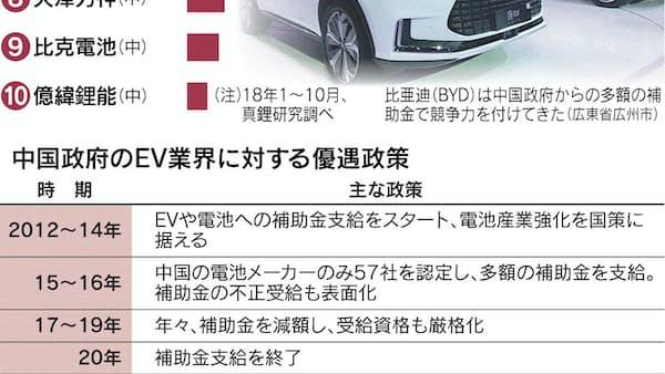 中国車載電池 淘汰の波