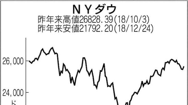 米株相場 弱気派の言い分