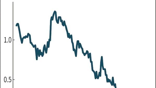 長期金利 景気の動き映しやすく