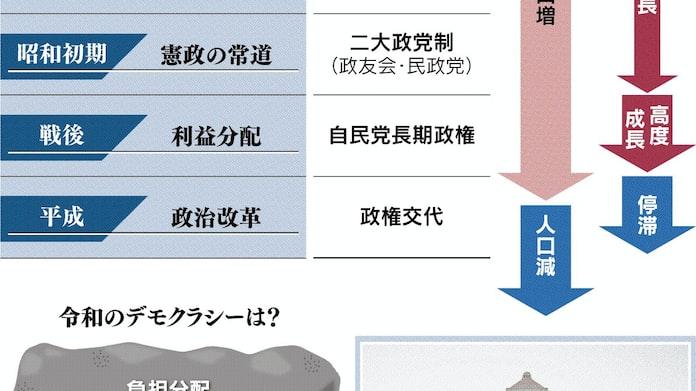 タイムス 版 デモクラシー 最新
