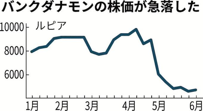 Ufj 株価 東京 三菱 銀行