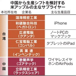 アップルのiPhone生産 中国集中を回避
