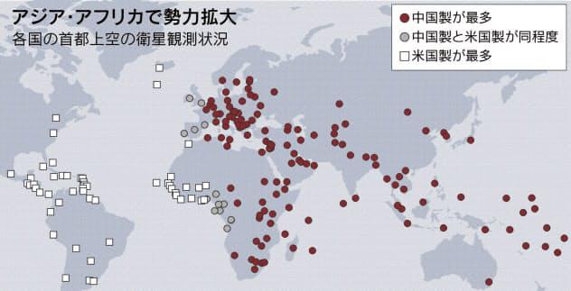 中国版GPS網 最大に 6割強の国で米国製抜く