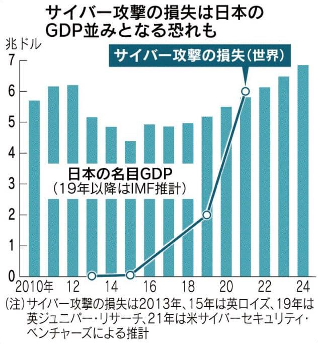 (Neo economy)姿なき富を探る(3) 知つなぐ価値、喪失も一瞬