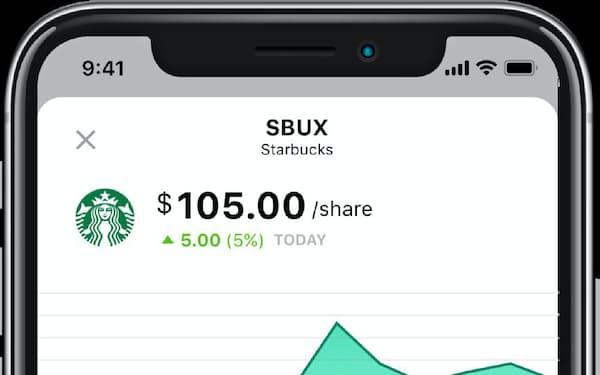 スマートフォン上で単元株未満の取引が簡単にできるシステムを構築する
