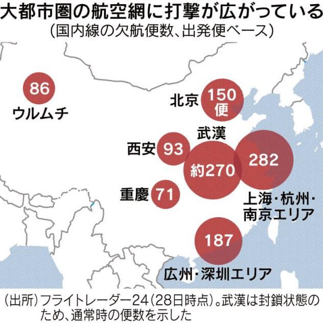 中国国内線2割欠航 北京・上海でも