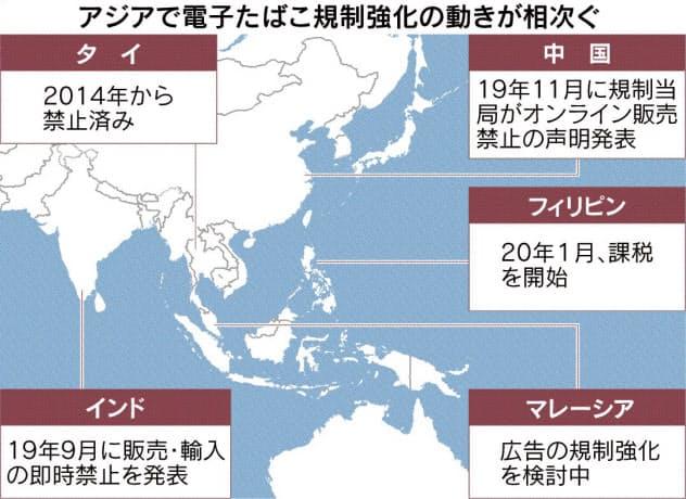 電子たばこ規制 アジアで広がる