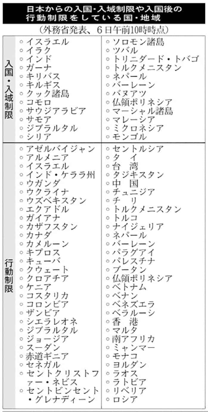 いる の し て 入国 から 入 制限 国 日本 域 を