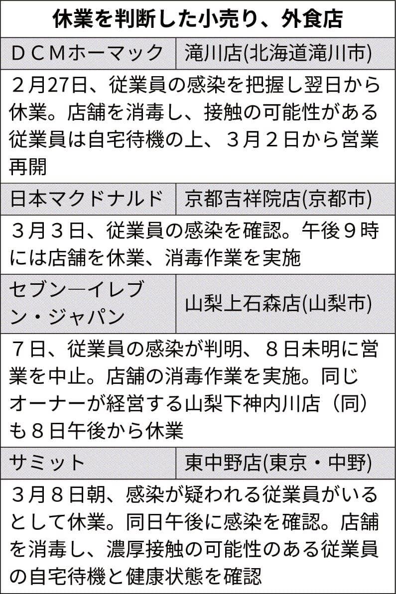 者 コロナ 京都 感染 ウイルス