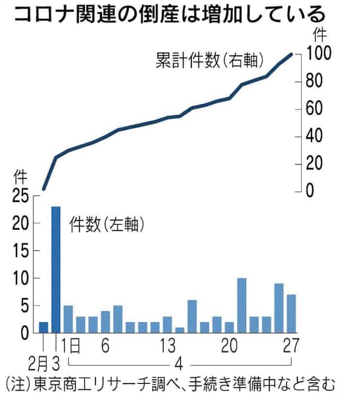 倒産 情報 熊本