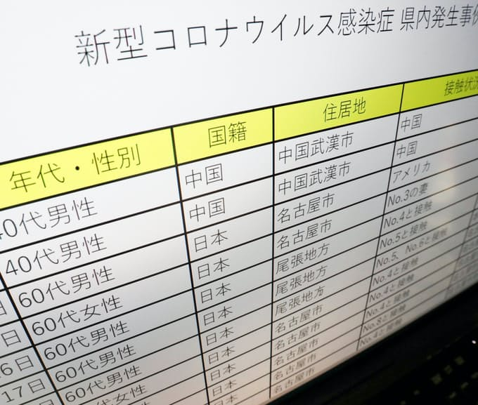 最新 新型 コロナ 情報 県 愛知