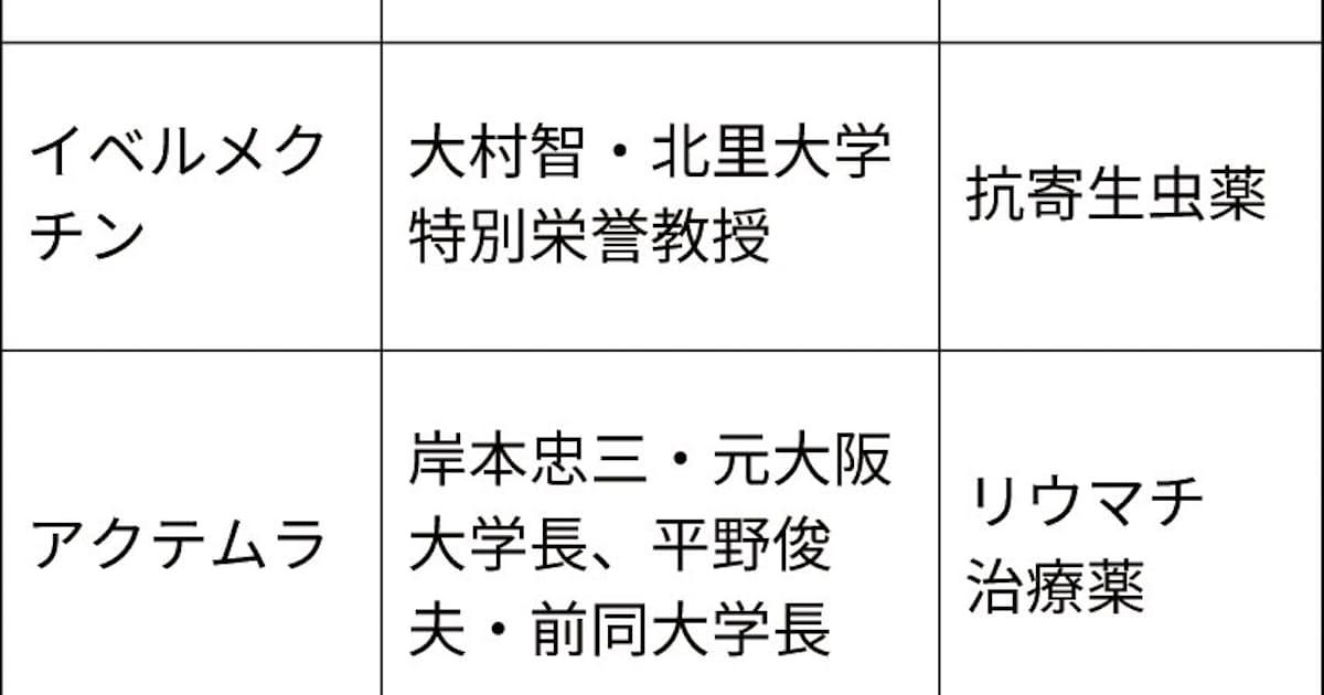 大学 コロナ 薬 北里 大村智氏がコロナ特効薬イベルメクチンを発見?教授の経歴とプロフを紹介!
