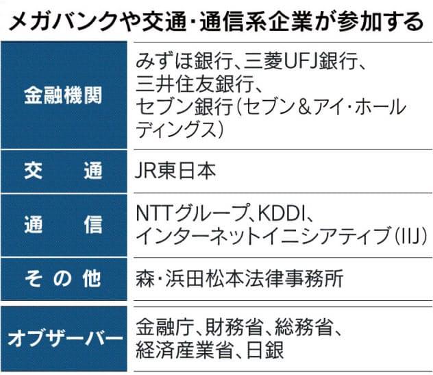 電子マネー相互利用促す 3メガ銀・JR東など協議会