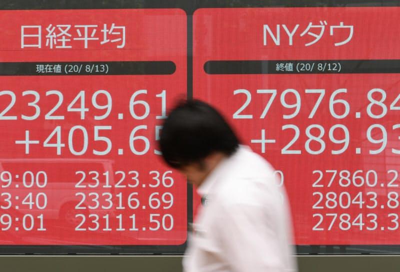 株高、コロナ後の期待先行