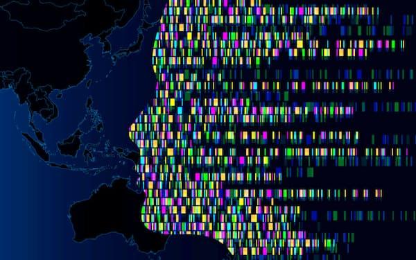 遺伝子治療のカギを握るのは遺伝子情報のデータベースづくりだ