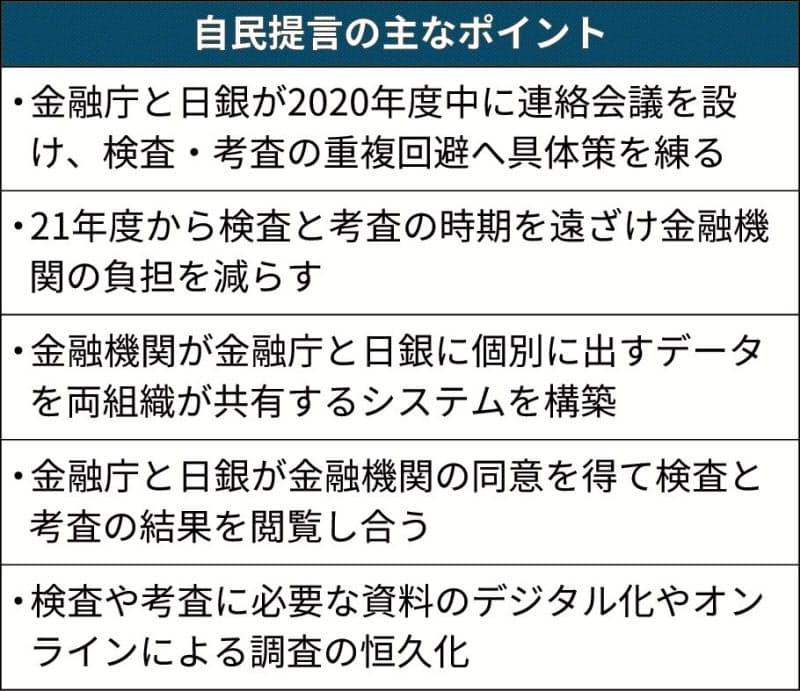 金融検査、金融庁・日銀でデータ共有