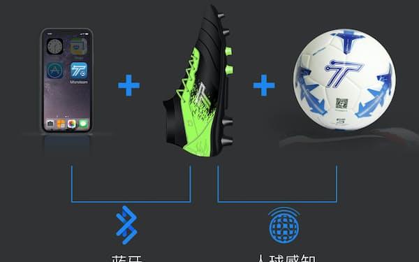 サッカーのプレーのデータを収集し、スマホで確認できる=微隊提供