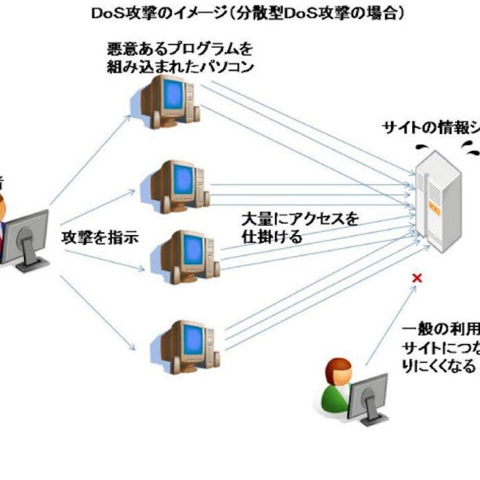 ひょっとしてサイバー攻撃か 判断に迷ったら…: 日本経済新聞