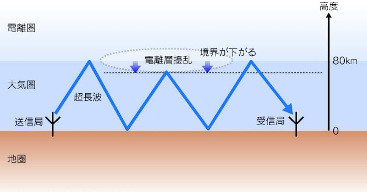 千葉 はまぐり 地震