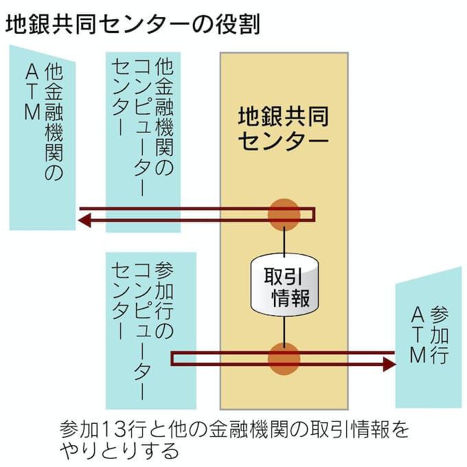 NTTデータ委託社員の不正事件、下請け依存に重いツケ: 日本経済新聞