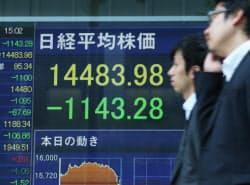前日比1100円超下落し取引を終えた日経平均株価(23日、東京・八重洲)