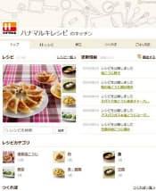 料理の作り方を提案し、消費者からコメントや写真を募る