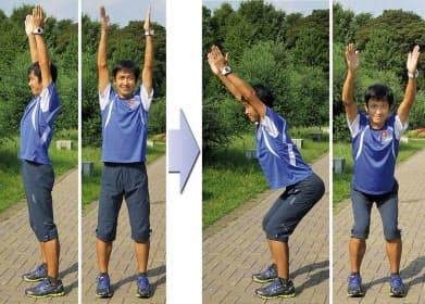 【写真2】両腕挙上スクワット