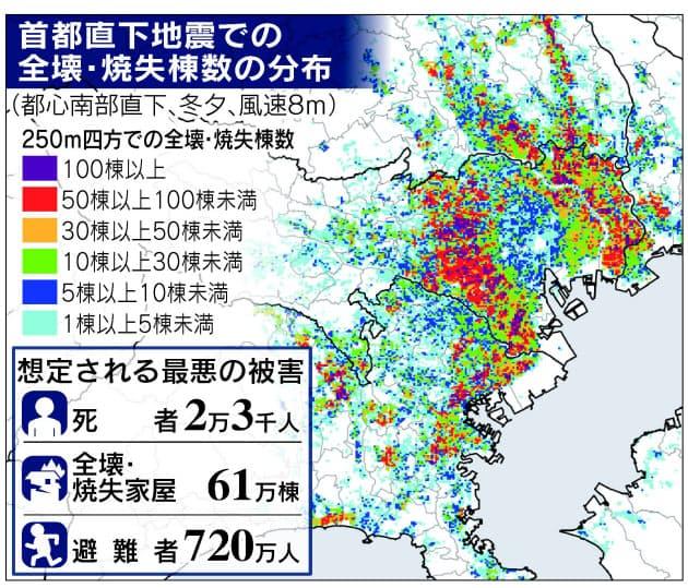 地震 首都 直下