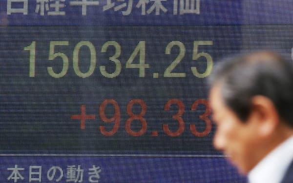 1万5000円台まで回復した日経平均株価(3日、東京・八重洲)