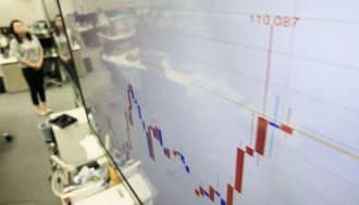 円安が急速に進行している(10月1日午後、東京都港区の外為どっとコム)
