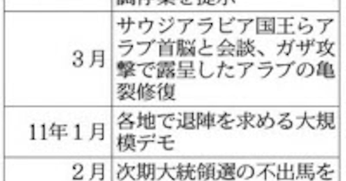 民衆の力、大統領降ろす ムバラク辞任 軍が引導渡す: 日本経済新聞