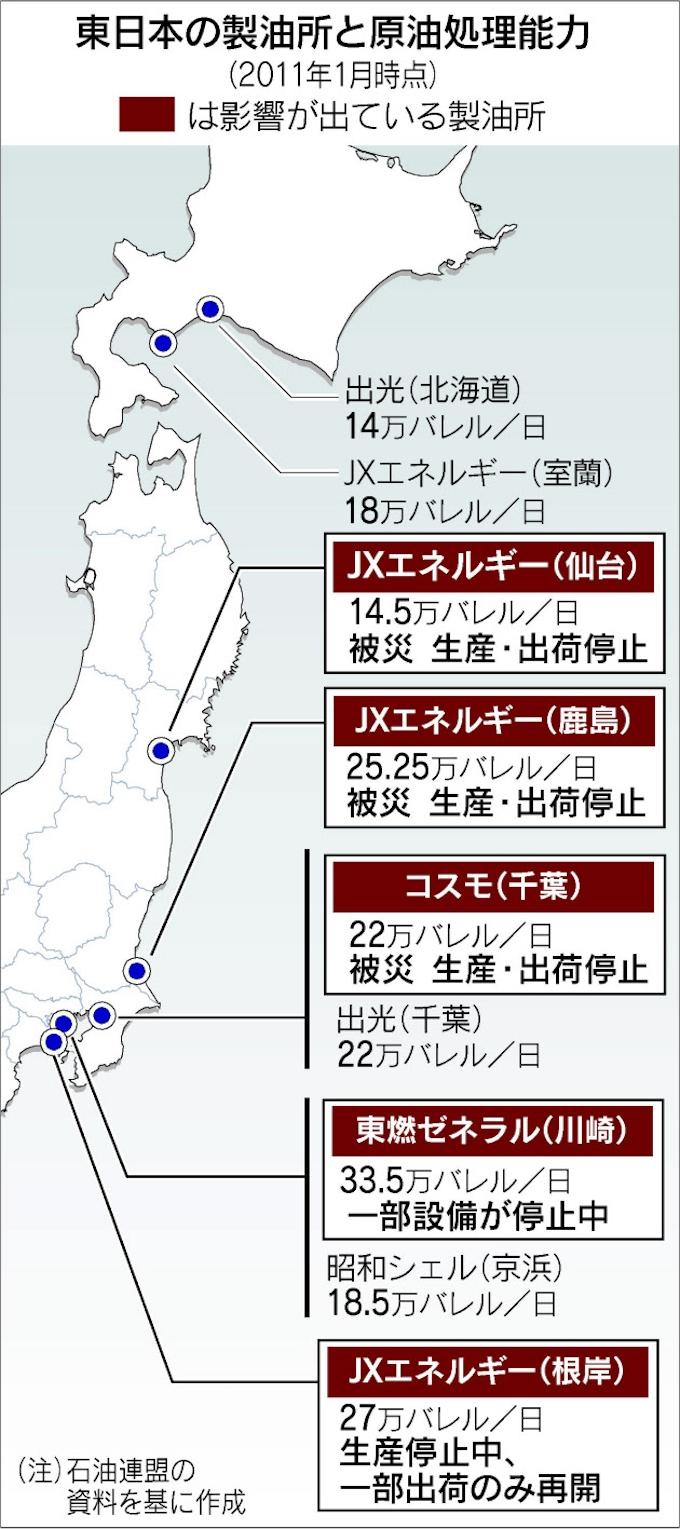 石油元売り、ガソリンなど緊急出荷 被災地へピストン輸送: 日本経済新聞
