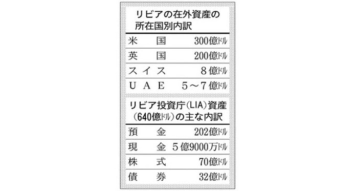 カダフィ資産」究明焦点 大佐一族、数十億ドル隠す?: 日本経済新聞