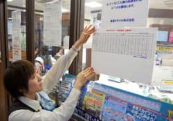 東京スカイツリー個人入場券の第1期抽選結果を張り出す東武トラベルの店員(30日午前、東京都台東区)