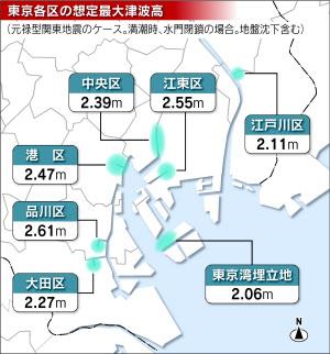 地震 東京 湾