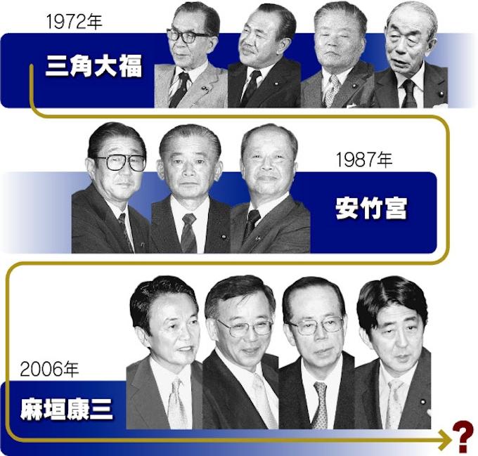 次の首相を選ぶ戦い、緊迫の自民総裁選(風見鶏): 日本経済新聞