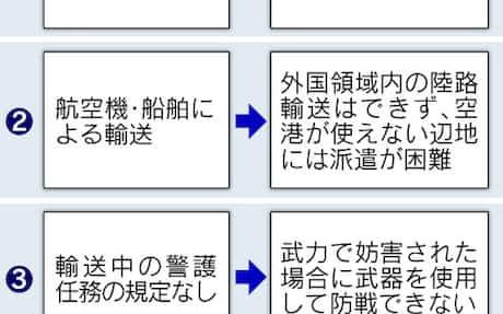 自公、自衛隊法改正を検討 邦人の迅速な救出で: 日本経済新聞