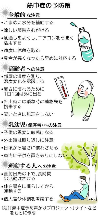 熱中 症 症状 軽い 熱中症 翌日に症状がでると危険?熱、吐き気、だるい時の対処は?