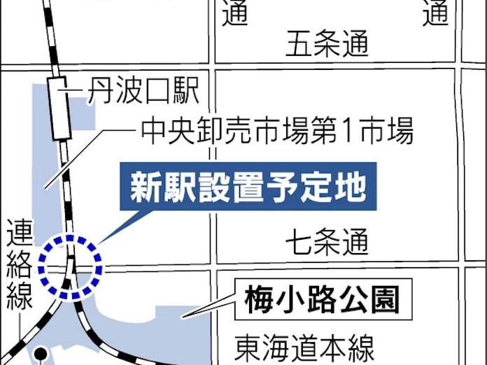 京都市とJR西、「梅小路新駅」へ検討会 来年1月にも結論: 日本経済新聞