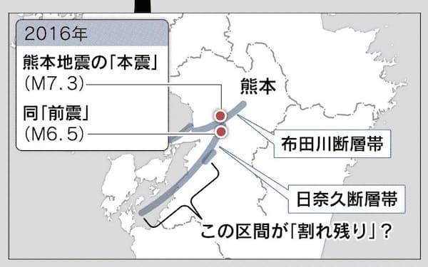 の 地震 予知 グラグラ