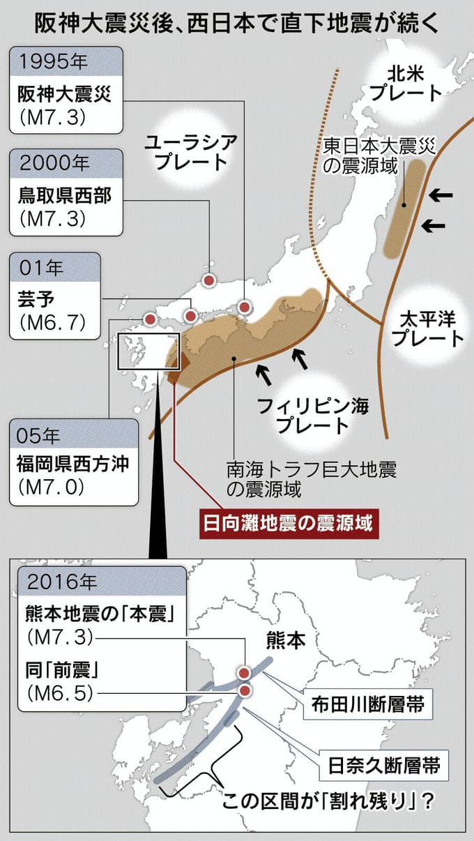 大地震予言 com