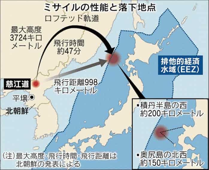 北朝鮮、またICBM 飛行時間・高度最高に: 日本経済新聞