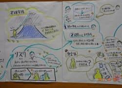 福島第一廃炉国際フォーラムでは議論内容のイラストに参加者が感想シールを貼り付けたが「不安」「不満」なども目立った