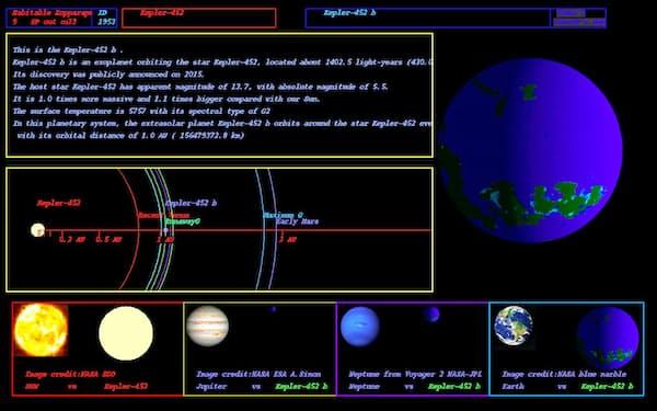 星空の画面から簡単に太陽系外惑星のデータを調べられる(山敷京都大教授提供)